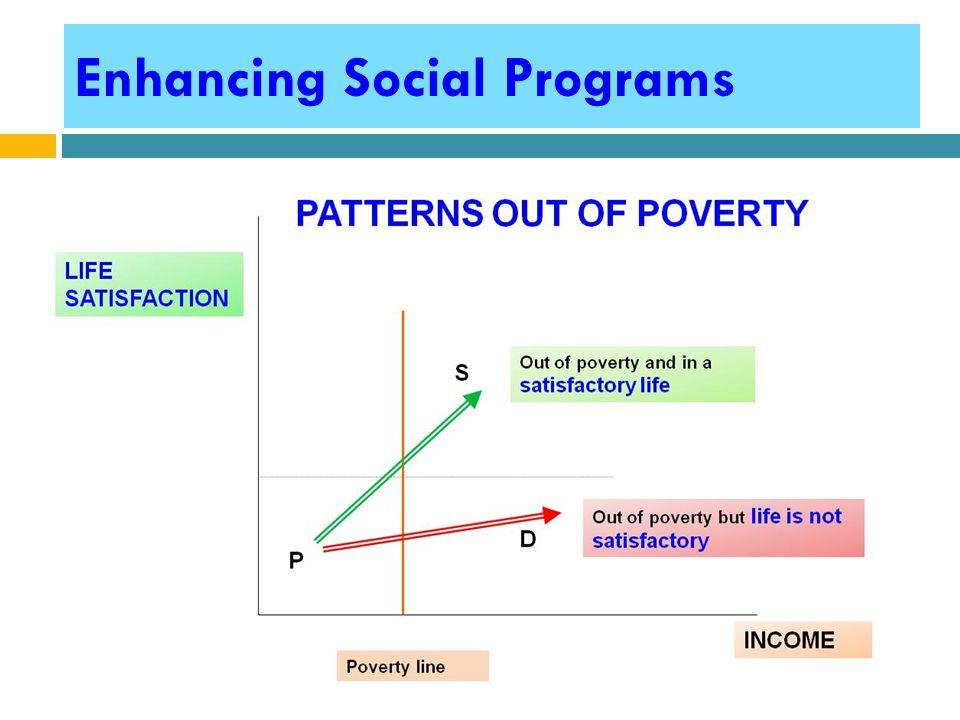 Enhancing Social Programs