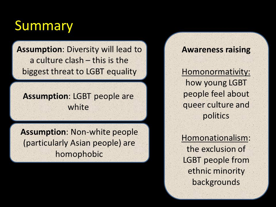 Summary Assumption: Diversity will lead to a culture clash – this is the biggest threat to LGBT equality Assumption: LGBT people are white Assumption: Non-white people (particularly Asian people) are homophobic Awareness raising Homonormativity: how young LGBT people feel about queer culture and politics Homonationalism: the exclusion of LGBT people from ethnic minority backgrounds