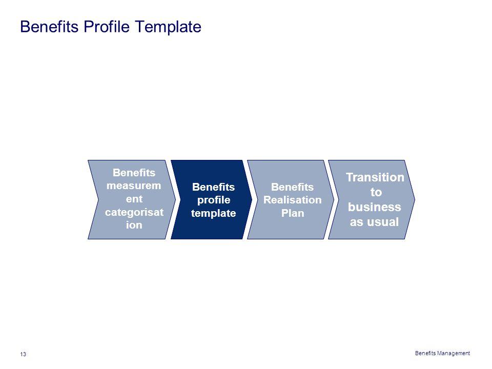 Benefits Management 13 Benefits Profile Template Benefits measurem ent categorisat ion Benefits profile template Benefits Realisation Plan Transition