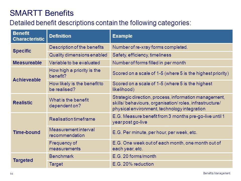 Benefits Management 14 SMARTT Benefits Detailed benefit descriptions contain the following categories: Benefit Characteristic DefinitionExample Specif