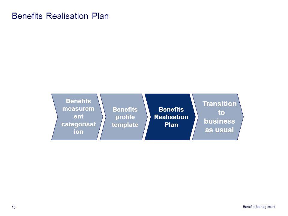 Benefits Management 18 Benefits Realisation Plan Benefits measurem ent categorisat ion Benefits profile template Benefits Realisation Plan Transition