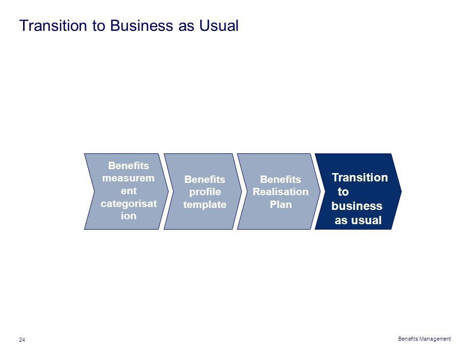 Benefits Management 24 Transition to Business as Usual Benefits measurem ent categorisat ion Benefits profile template Benefits Realisation Plan Trans