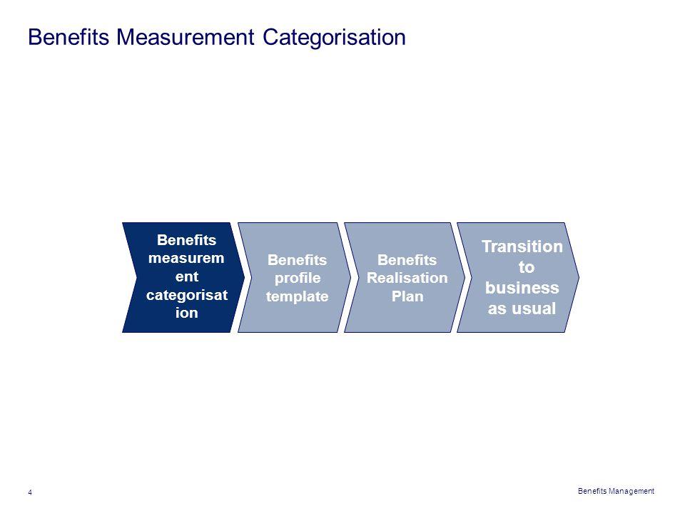 Benefits Management 4 Benefits Measurement Categorisation Benefits measurem ent categorisat ion Benefits profile template Benefits Realisation Plan Tr