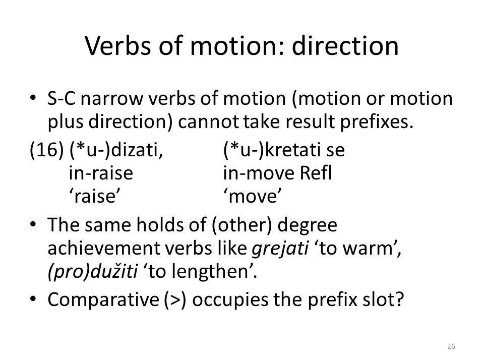 Verbs of motion: direction S-C narrow verbs of motion (motion or motion plus direction) cannot take result prefixes.