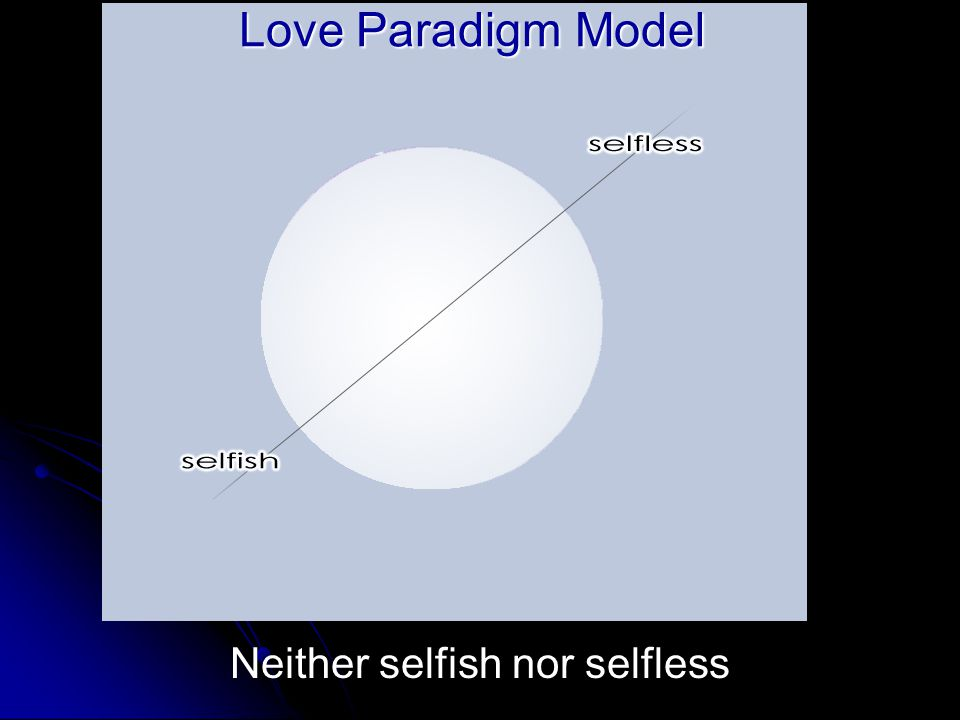 Neither selfish nor selfless Love Paradigm Model