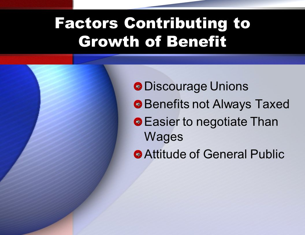 Factors Contributing to Growth of Benefit Discourage Unions Benefits not Always Taxed Easier to negotiate Than Wages Attitude of General Public
