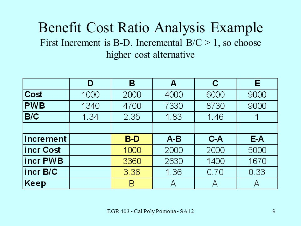 EGR 403 - Cal Poly Pomona - SA129 Benefit Cost Ratio Analysis Example First Increment is B-D.