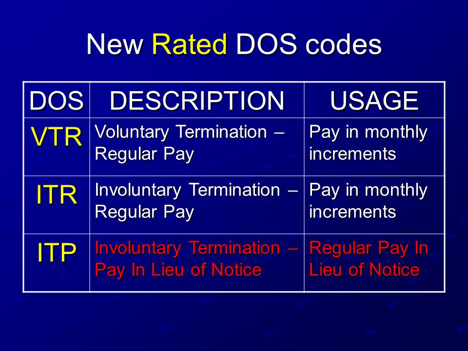 New Rated DOS codes DOSDESCRIPTIONUSAGE VTR Voluntary Termination – Regular Pay Pay in monthly increments ITR Involuntary Termination – Regular Pay Pay in monthly increments ITP Involuntary Termination – Pay In Lieu of Notice Regular Pay In Lieu of Notice