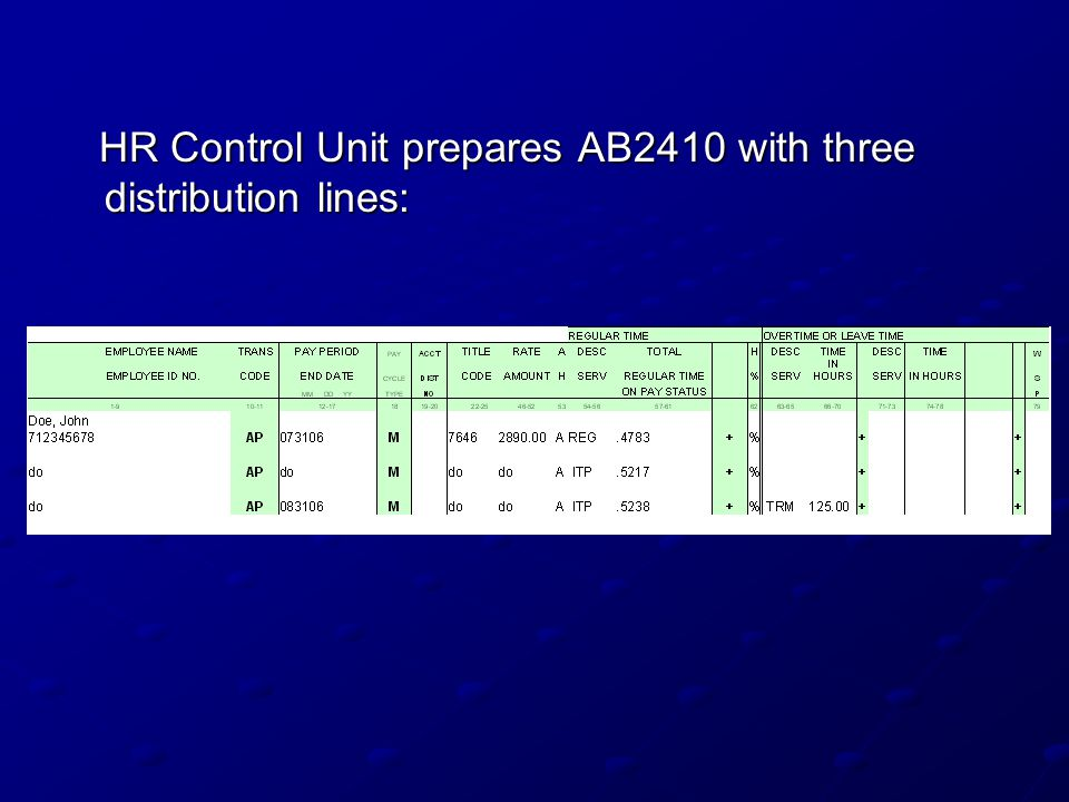 HR Control Unit prepares AB2410 with three distribution lines: HR Control Unit prepares AB2410 with three distribution lines: