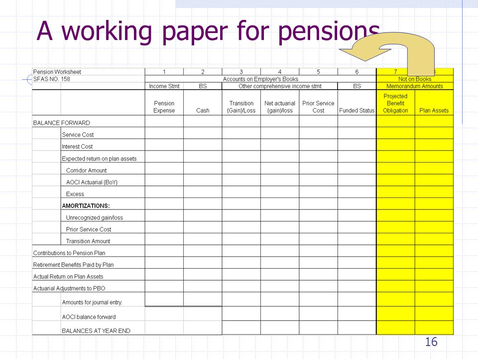 16 A working paper for pensions