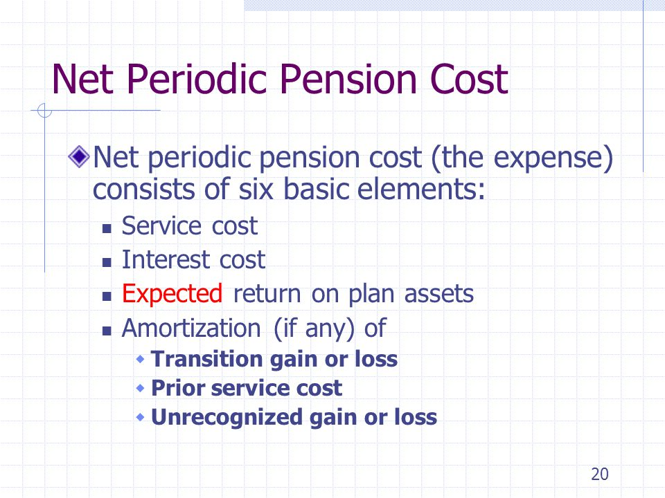 20 Net Periodic Pension Cost Net periodic pension cost (the expense) consists of six basic elements: Service cost Interest cost Expected return on plan assets Amortization (if any) of  Transition gain or loss  Prior service cost  Unrecognized gain or loss