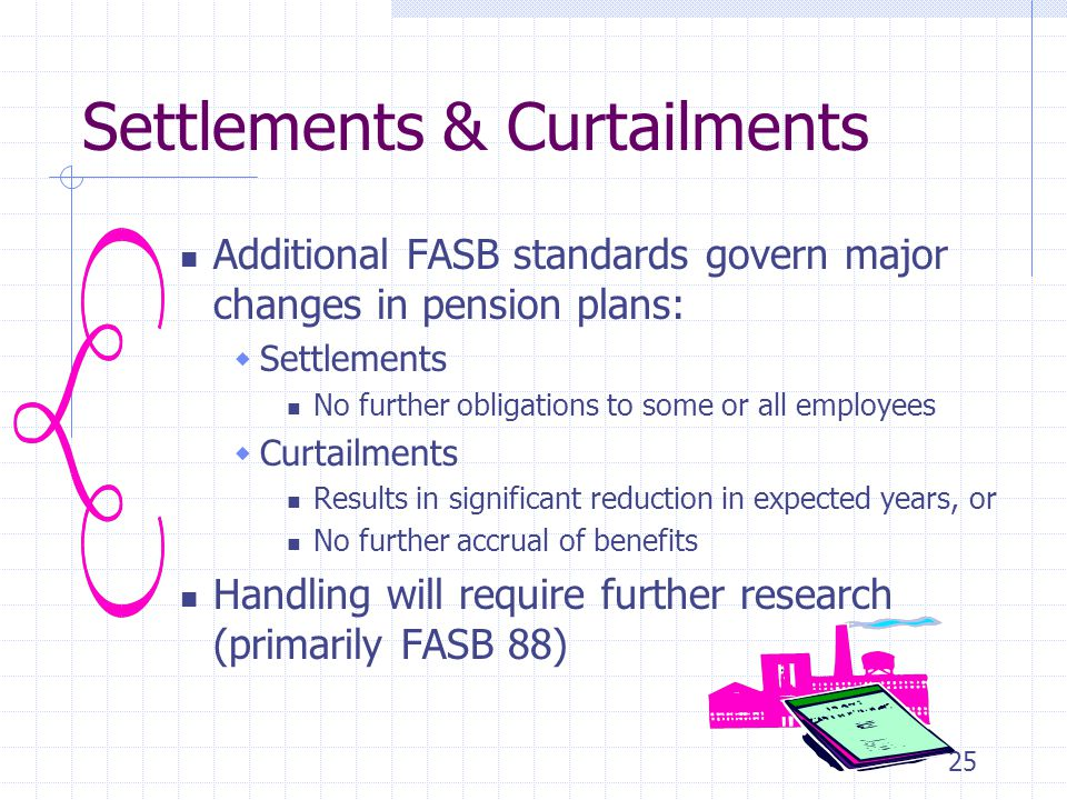 25 Settlements & Curtailments Additional FASB standards govern major changes in pension plans:  Settlements No further obligations to some or all employees  Curtailments Results in significant reduction in expected years, or No further accrual of benefits Handling will require further research (primarily FASB 88)