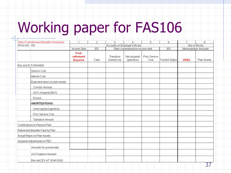 37 Working paper for FAS106