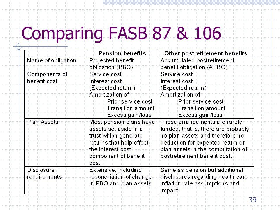 39 Comparing FASB 87 & 106