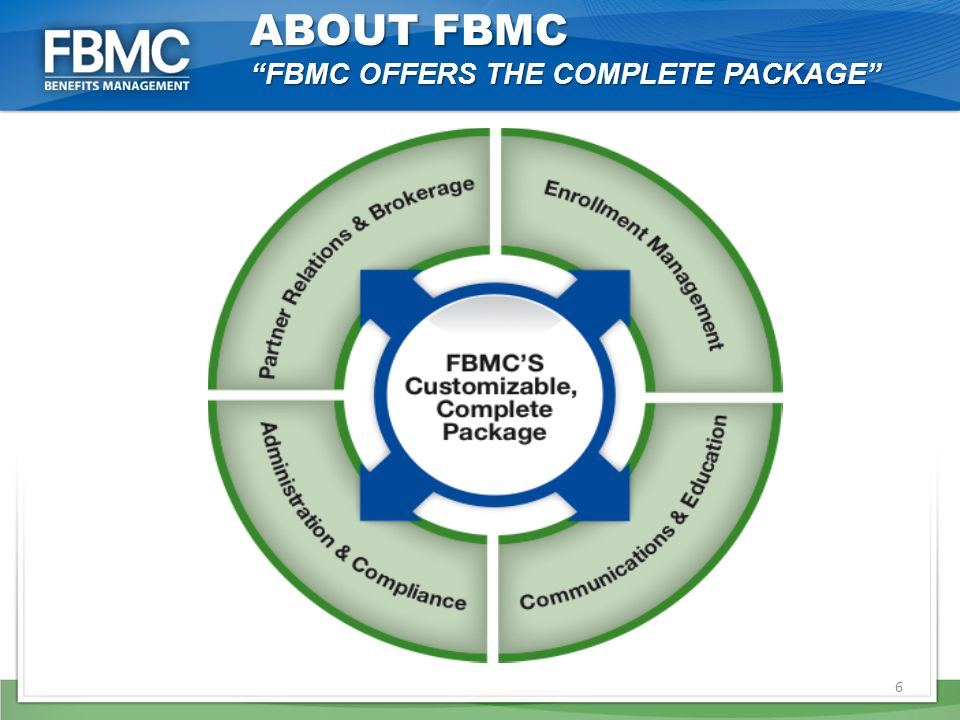 ABOUT FBMC FBMC OFFERS THE COMPLETE PACKAGE 6