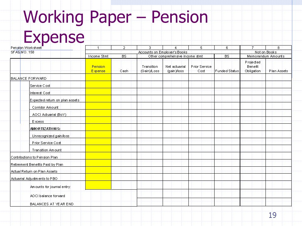 19 Working Paper – Pension Expense