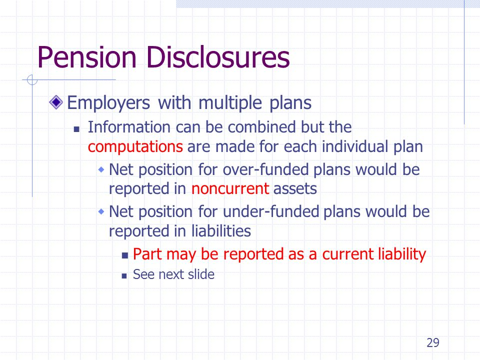 29 Pension Disclosures Employers with multiple plans Information can be combined but the computations are made for each individual plan  Net position