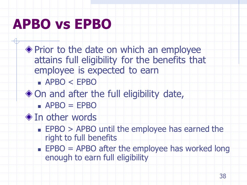 38 APBO vs EPBO Prior to the date on which an employee attains full eligibility for the benefits that employee is expected to earn APBO < EPBO On and