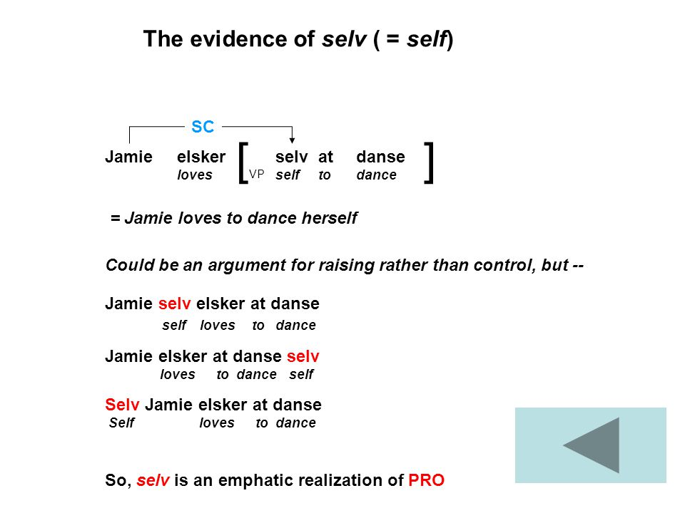The evidence of selv ( = self) Jamieelsker loves at to danse dance selv self [ VP ] SC = Jamie loves to dance herself So, selv is an emphatic realization of PRO Jamie selv elsker at danse self loves to dance Jamie elsker at danse selv loves to dance self Could be an argument for raising rather than control, but -- Selv Jamie elsker at danse Self loves to dance