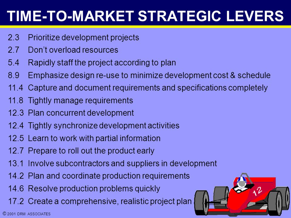 © 2001 DRM ASSOCIATES TIME-TO-MARKET STRATEGIC LEVERS 2.3Prioritize development projects 2.7Don't overload resources 5.4Rapidly staff the project according to plan 8.9Emphasize design re-use to minimize development cost & schedule 11.4Capture and document requirements and specifications completely 11.8Tightly manage requirements 12.3Plan concurrent development 12.4Tightly synchronize development activities 12.5Learn to work with partial information 12.7Prepare to roll out the product early 13.1Involve subcontractors and suppliers in development 14.2Plan and coordinate production requirements 14.6Resolve production problems quickly 17.2Create a comprehensive, realistic project plan