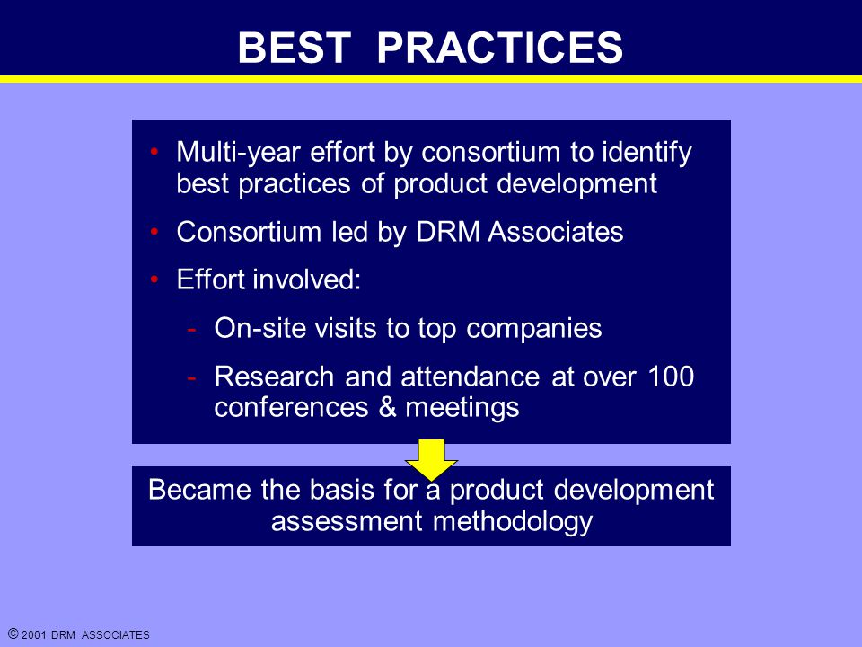 © 2001 DRM ASSOCIATES BEST PRACTICES Became the basis for a product development assessment methodology Multi-year effort by consortium to identify best practices of product development Consortium led by DRM Associates Effort involved: -On-site visits to top companies -Research and attendance at over 100 conferences & meetings