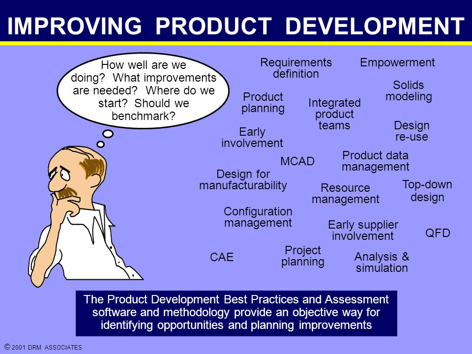 © 2001 DRM ASSOCIATES IMPROVING PRODUCT DEVELOPMENT How well are we doing.