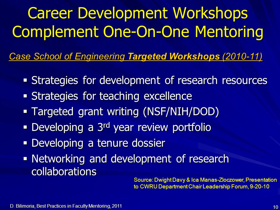 D. Bilimoria, Best Practices in Faculty Mentoring, 2011 10 Career Development Workshops Complement One-On-One Mentoring  Strategies for development o