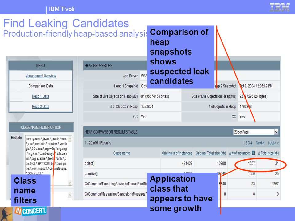 IBM Tivoli Find Leaking Candidates Production-friendly heap-based analysis Comparison of heap snapshots shows suspected leak candidates Class name fil