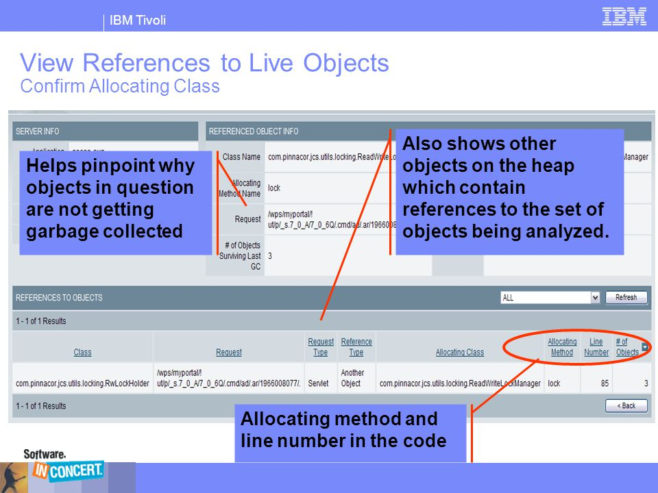 IBM Tivoli View References to Live Objects Confirm Allocating Class Helps pinpoint why objects in question are not getting garbage collected Also show