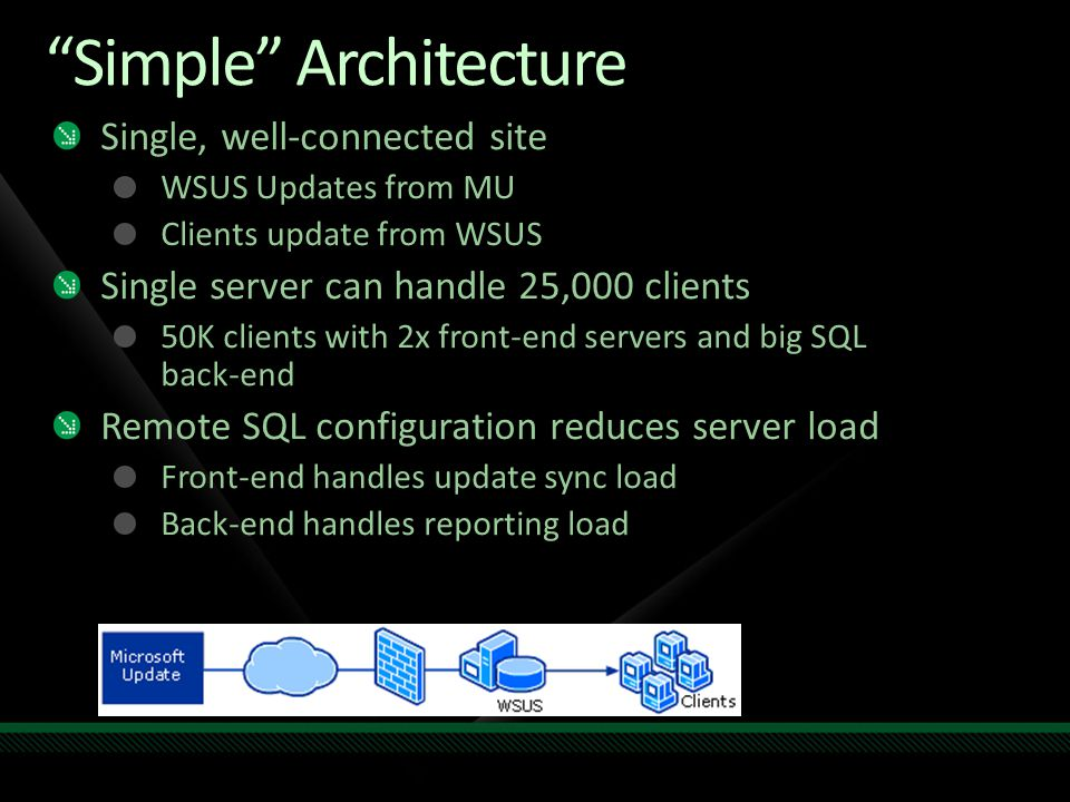 """Simple"" Architecture Single, well-connected site WSUS Updates from MU Clients update from WSUS Single server can handle 25,000 clients 50K clients wi"