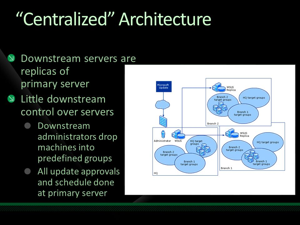 """Centralized"" Architecture Downstream servers are replicas of primary server Little downstream control over servers Downstream administrators drop mac"