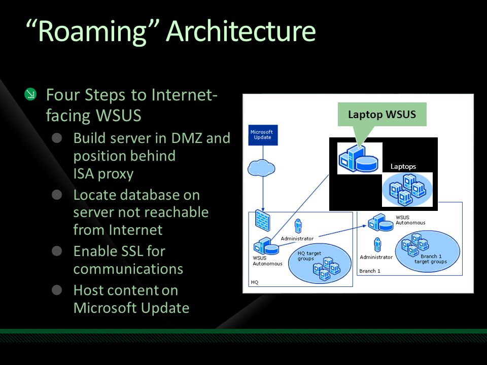 """Roaming"" Architecture Four Steps to Internet- facing WSUS Build server in DMZ and position behind ISA proxy Locate database on server not reachable f"