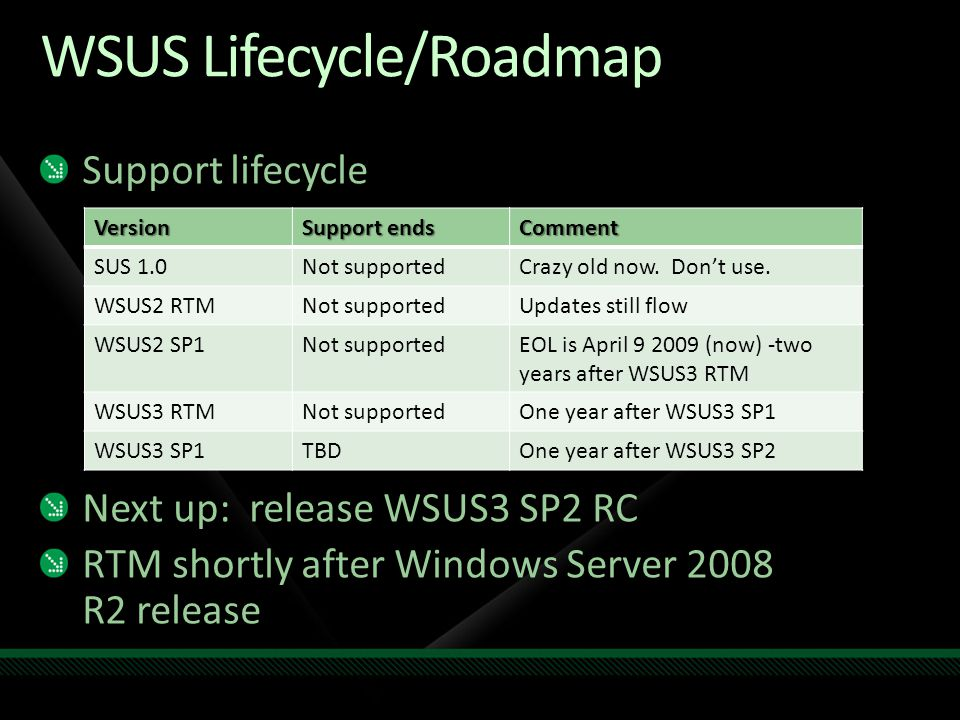 Roaming Architecture Manages updates for external resources WSUS servers distribute approval metadata Clients download updates from Windows Update directly Extra security for internet- facing WSUS server Useful separate architecture for mostly off-net clients Laptop WSUS Laptops