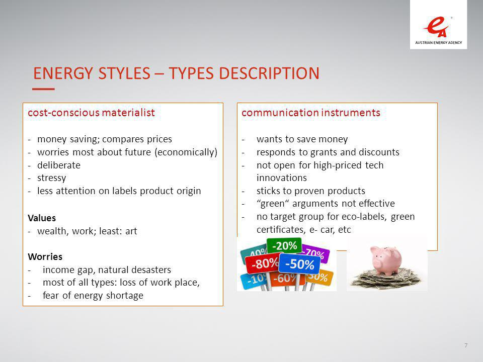 7 ENERGY STYLES – TYPES DESCRIPTION cost-conscious materialist -money saving; compares prices -worries most about future (economically) -deliberate -stressy -less attention on labels product origin Values - wealth, work; least: art Worries -income gap, natural desasters -most of all types: loss of work place, -fear of energy shortage communication instruments -wants to save money -responds to grants and discounts -not open for high-priced tech innovations -sticks to proven products - green arguments not effective -no target group for eco-labels, green certificates, e- car, etc
