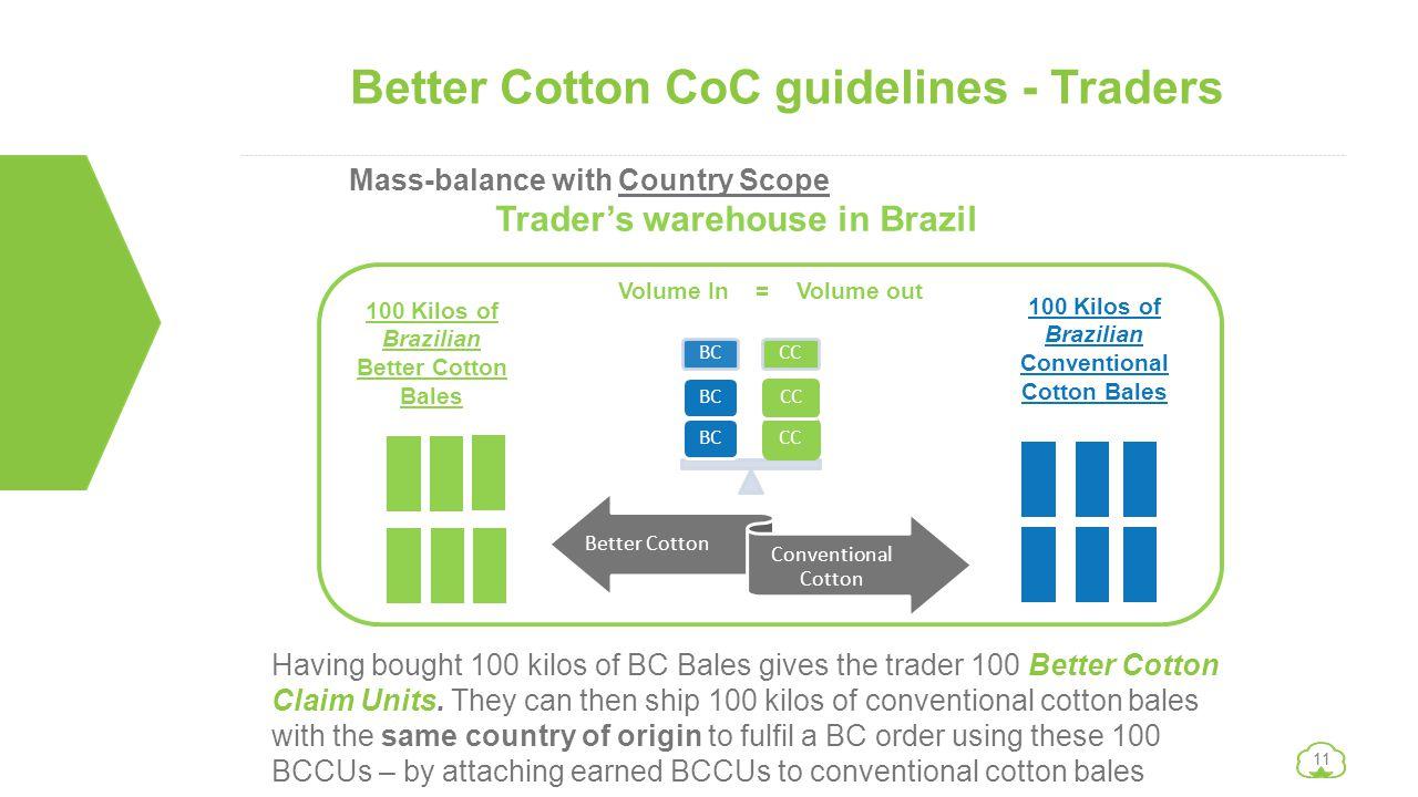 11 Better Cotton Conventional Cotton 100 Kilos of Brazilian Better Cotton Bales 100 Kilos of Brazilian Conventional Cotton Bales Mass-balance with Cou