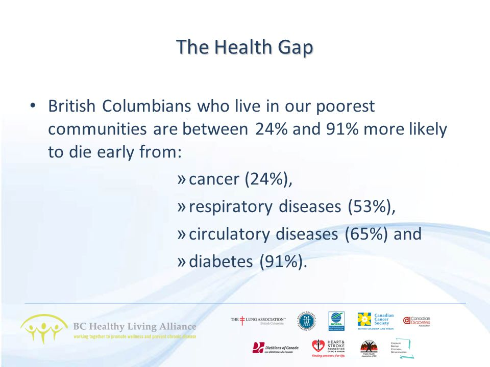 The Health Gap British Columbians who live in our poorest communities are between 24% and 91% more likely to die early from: » cancer (24%), » respiratory diseases (53%), » circulatory diseases (65%) and » diabetes (91%).