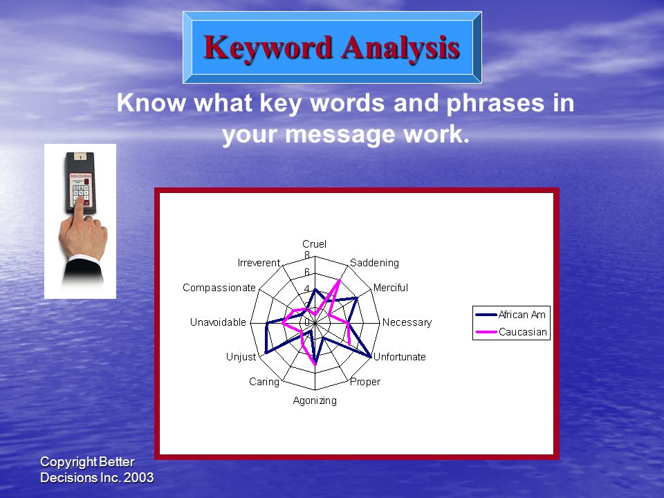 Copyright Better Decisions Inc. 2003 Know what key words and phrases in your message work. Keyword Analysis