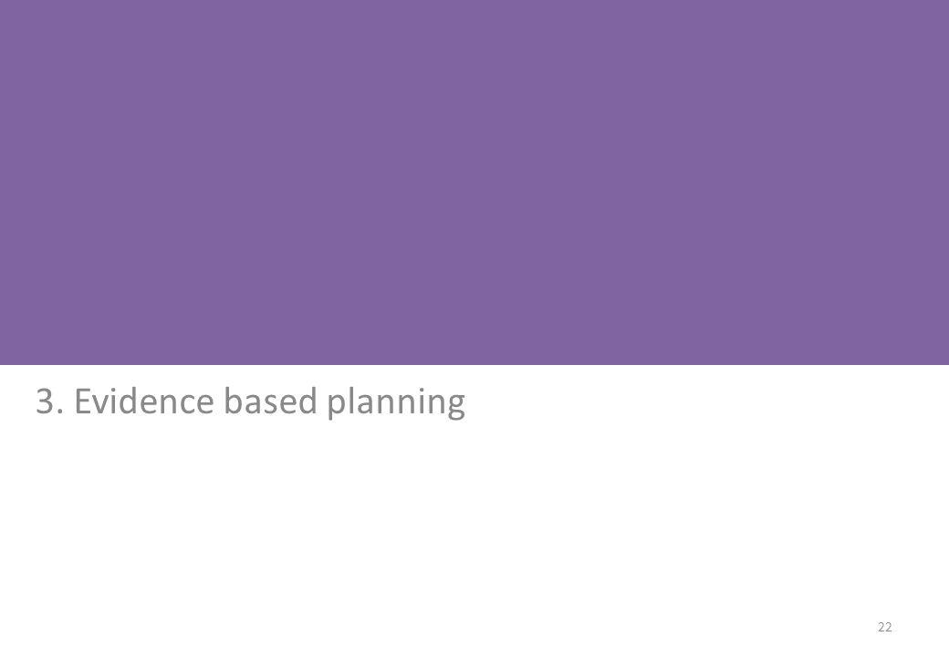 3. Evidence based planning 22