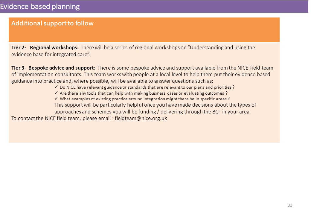 """Evidence based planning Additional support to follow Tier 2- Regional workshops: There will be a series of regional workshops on """"Understanding and us"""