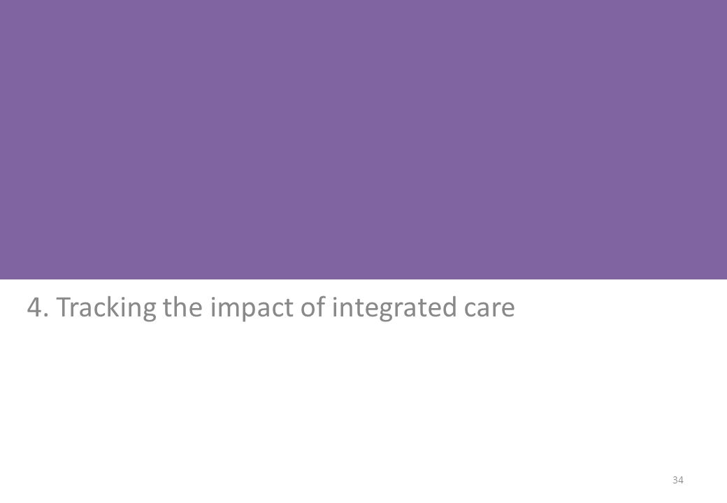 4. Tracking the impact of integrated care 34