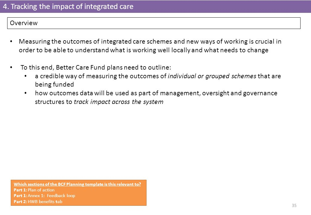 4. Tracking the impact of integrated care 35 Overview Which sections of the BCF Planning template is this relevant to? Part 1: Plan of action Part 1: