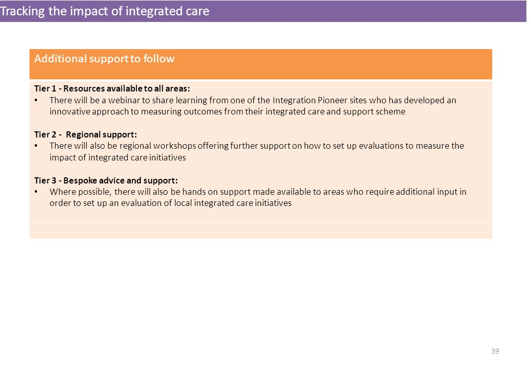 Tracking the impact of integrated care Additional support to follow Tier 1 - Resources available to all areas: There will be a webinar to share learni