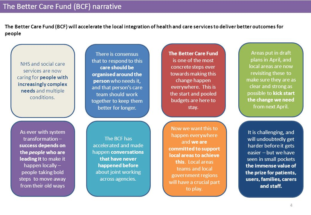 The Better Care Fund (BCF) narrative NHS and social care services are now caring for people with increasingly complex needs and multiple conditions. T