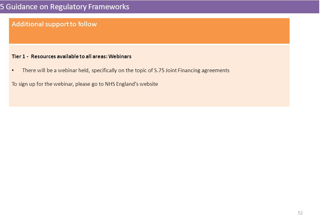 5 Guidance on Regulatory Frameworks Additional support to follow Tier 1 - Resources available to all areas: Webinars There will be a webinar held, spe
