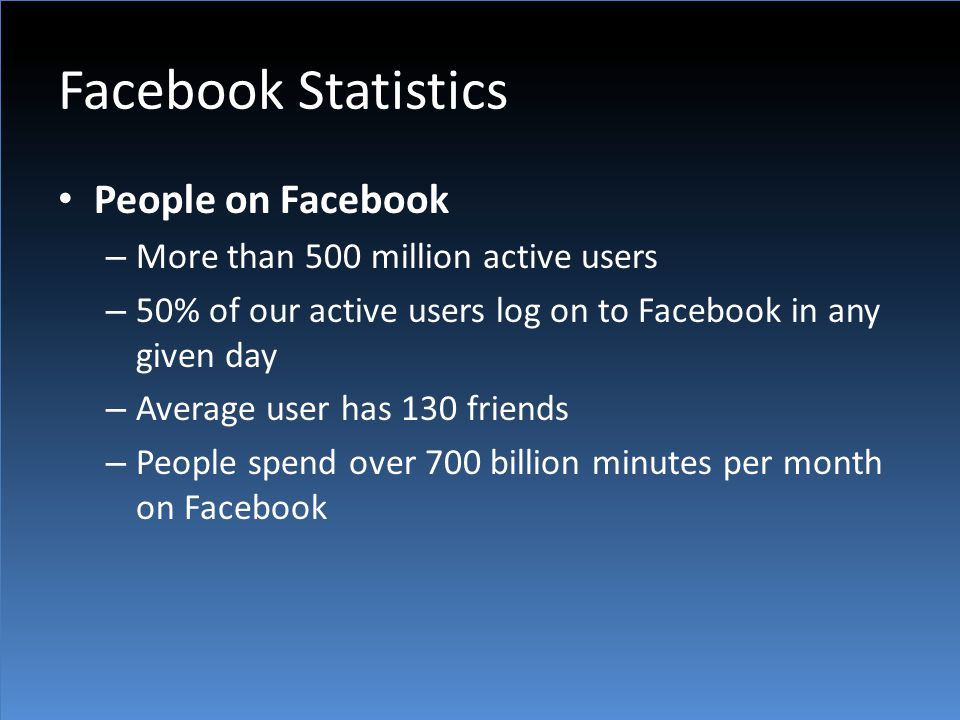 Facebook Statistics People on Facebook – More than 500 million active users – 50% of our active users log on to Facebook in any given day – Average user has 130 friends – People spend over 700 billion minutes per month on Facebook