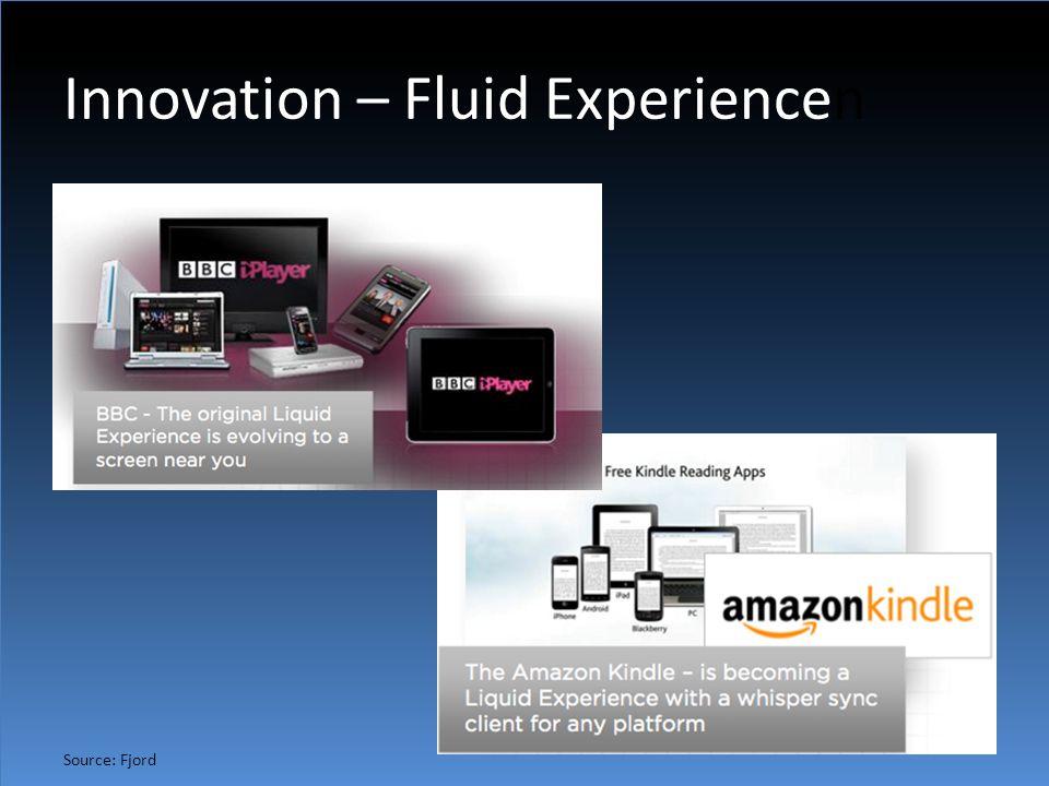 Innovation – Fluid Experiencen Source: Fjord