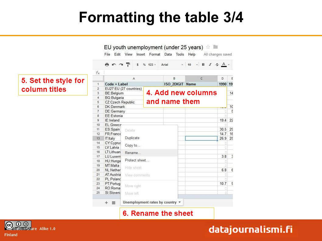 Attribution-Share Alike 1.0 Finland 4.Add new columns and name them 5.