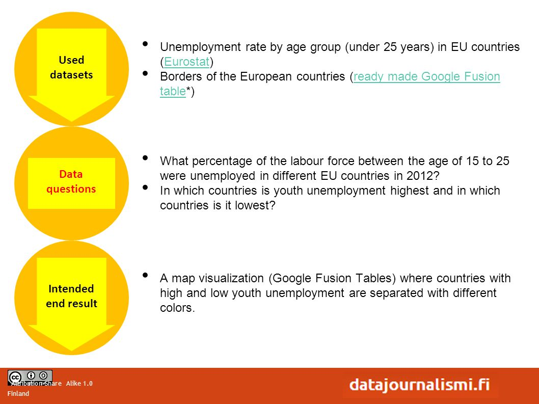 Attribution-Share Alike 1.0 Finland Used datasets Data questions Intended end result Unemployment rate by age group (under 25 years) in EU countries (Eurostat)Eurostat Borders of the European countries (ready made Google Fusion table*)ready made Google Fusion table What percentage of the labour force between the age of 15 to 25 were unemployed in different EU countries in 2012.