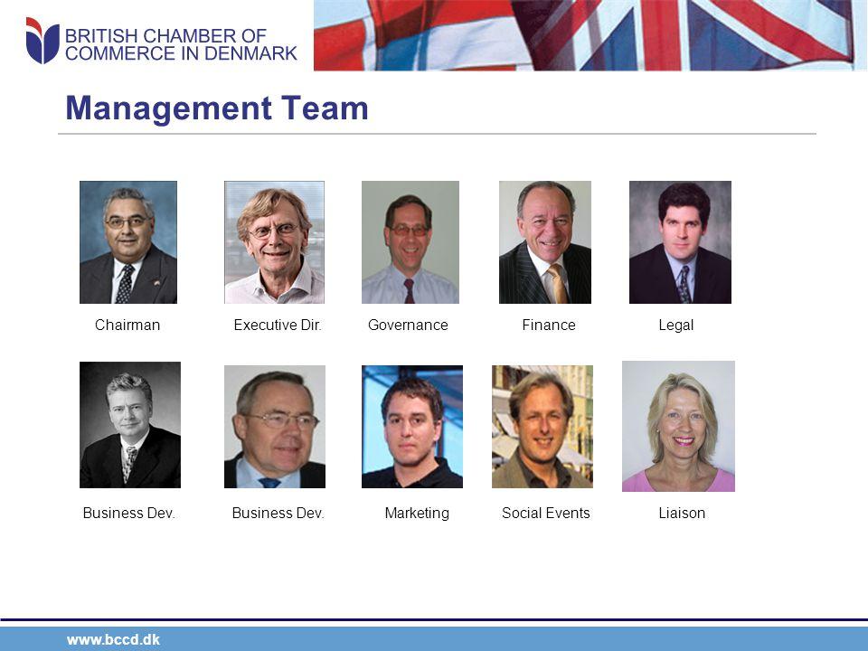 www.bccd.dk Management Team Business Dev. ChairmanExecutive Dir.GovernanceFinanceLegal MarketingSocial EventsLiaison