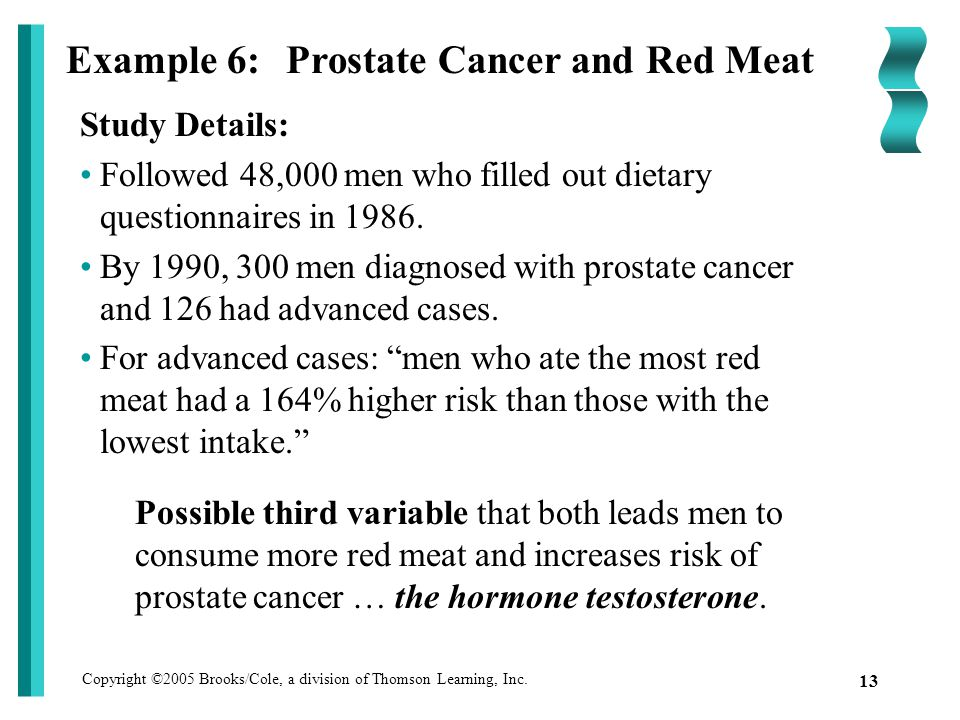 Copyright ©2005 Brooks/Cole, a division of Thomson Learning, Inc. 13 Example 6: Prostate Cancer and Red Meat Study Details: Followed 48,000 men who fi